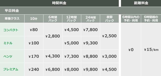 カレコ料金表